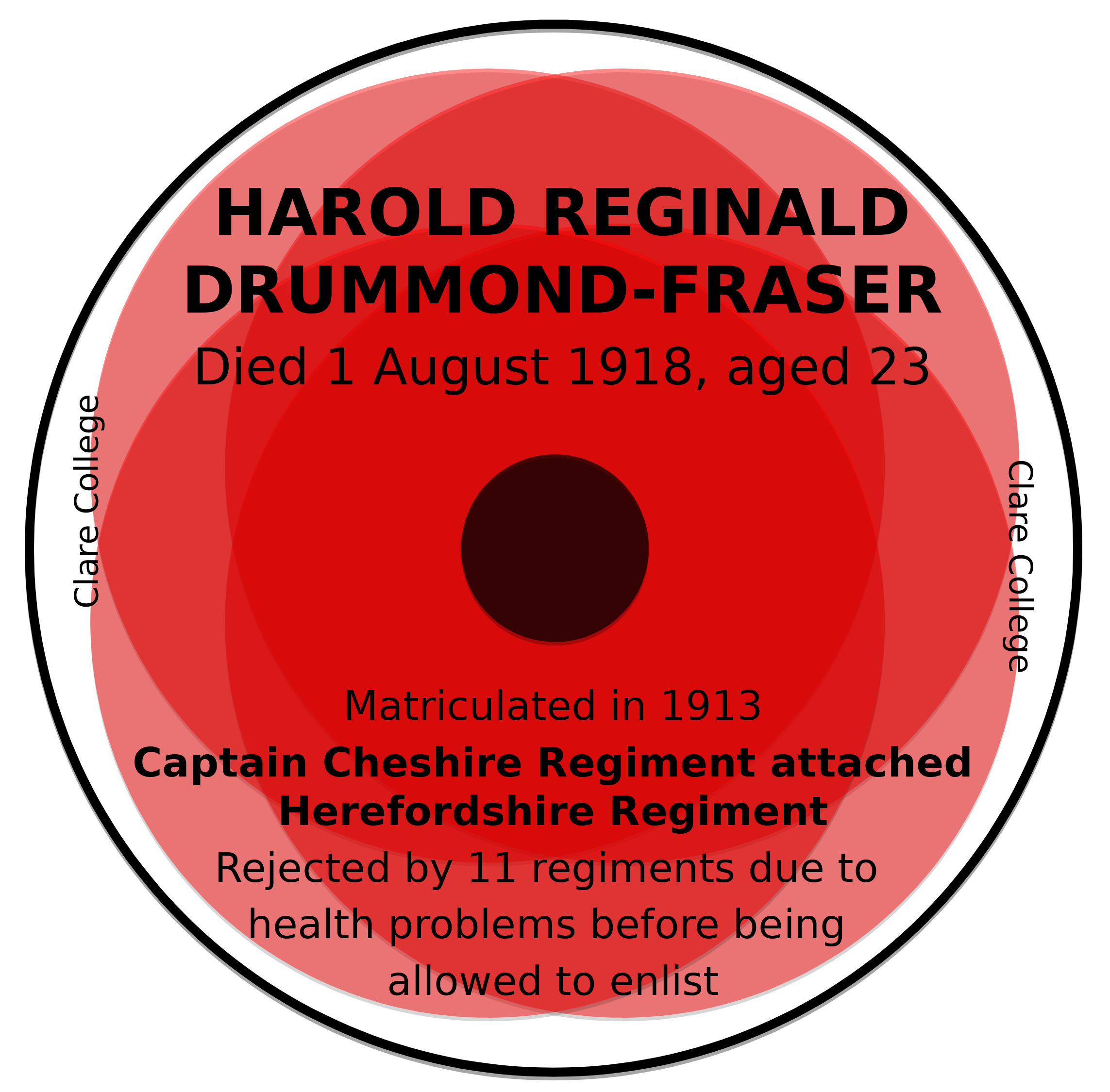 Drummond Fraser Harold Reginald
