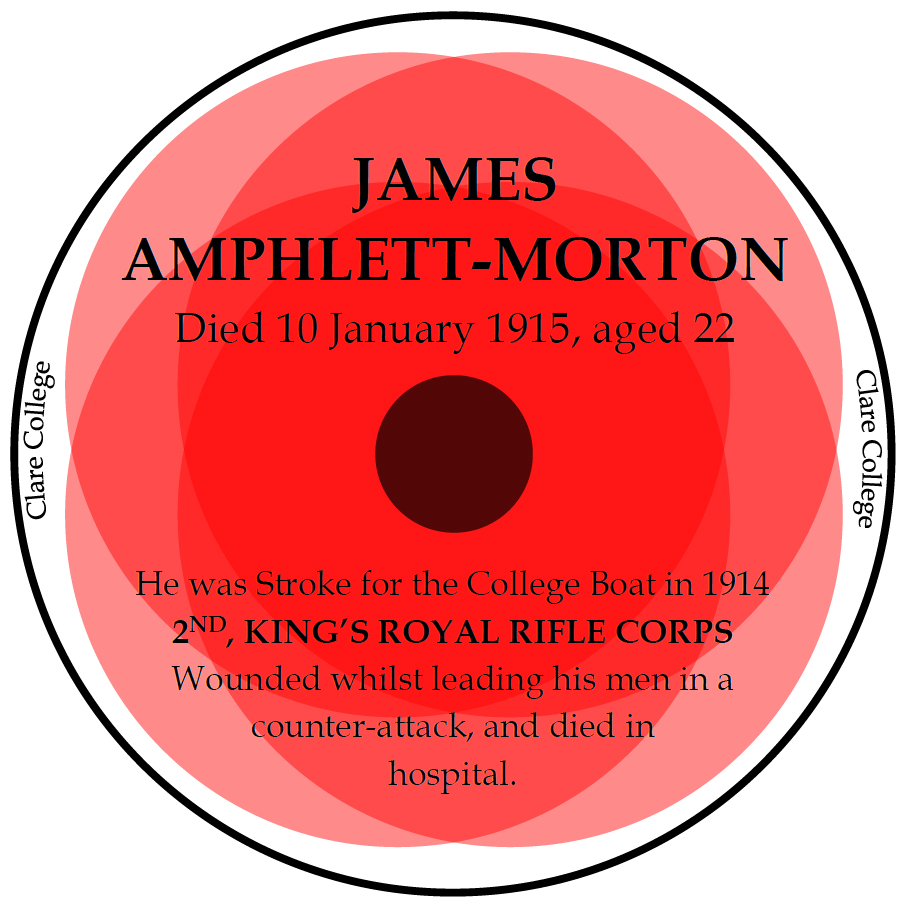 James Amphlett-Morton