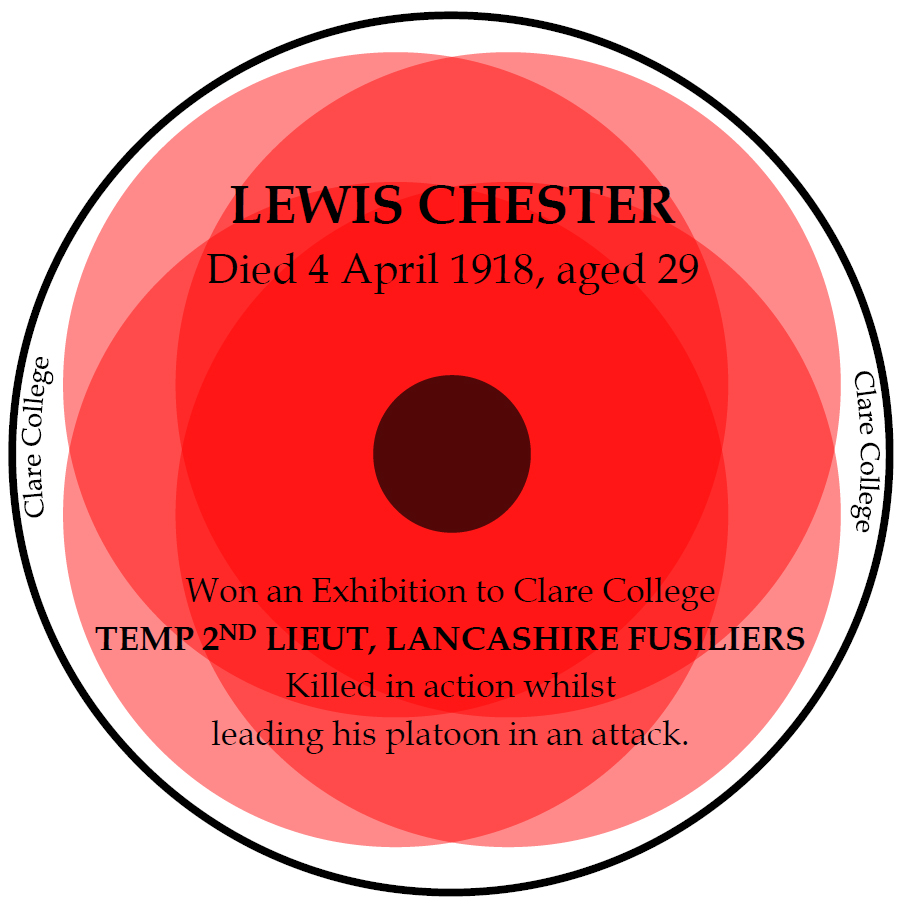 Lewis Chester
