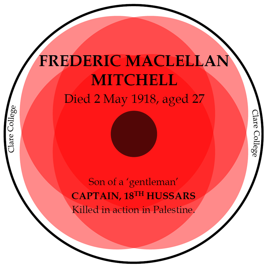 Frederic Maclellan Mitchell
