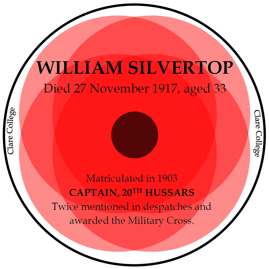 William Silvertop